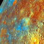 Mercury Retrograde - Planet Mercury