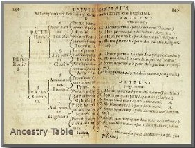 Ancestors in Voodoo - Ancestary Table in Book